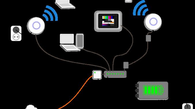 installera fiber i villa