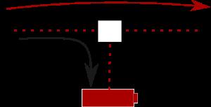 UPS - Normldrift och laddning