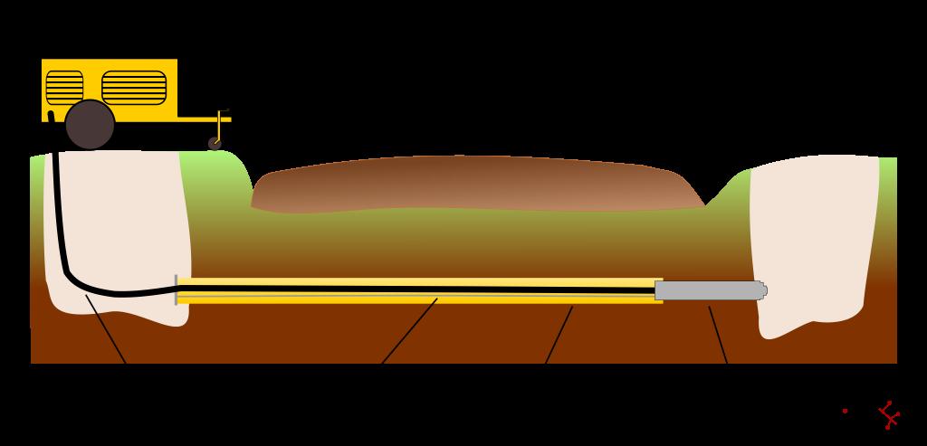 Tryckning under väg med jordraket