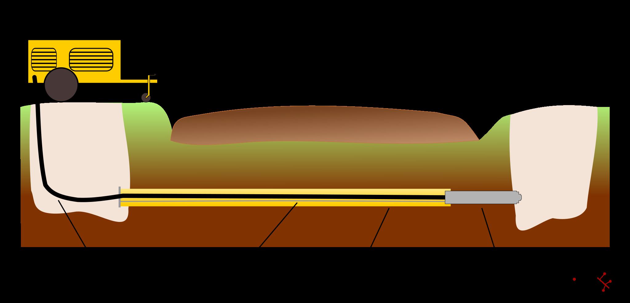 rör för fiberkabel