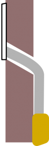 Hål i väggen på minst 30 grader