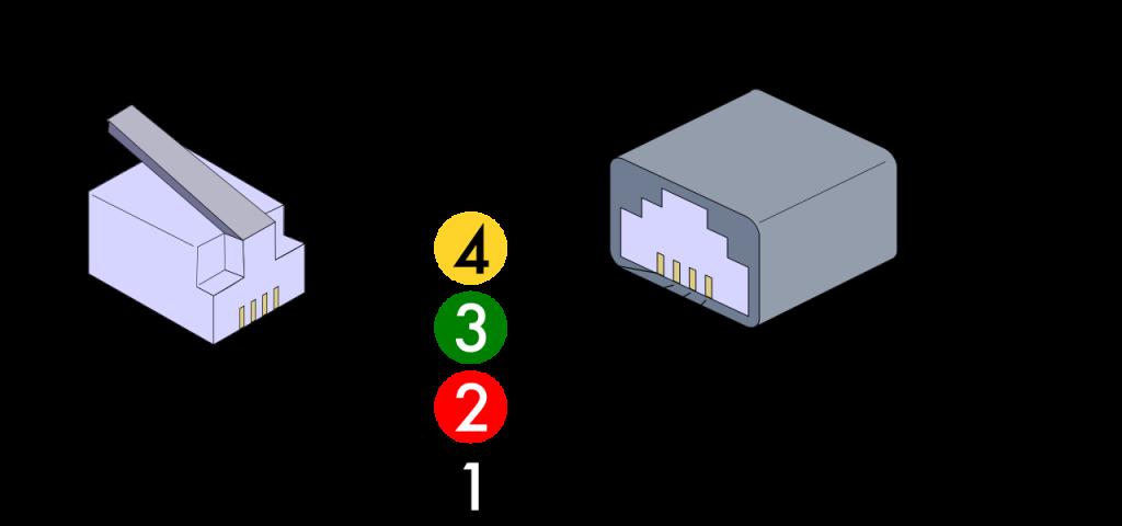 Standardfärger för telefonjack RJ11